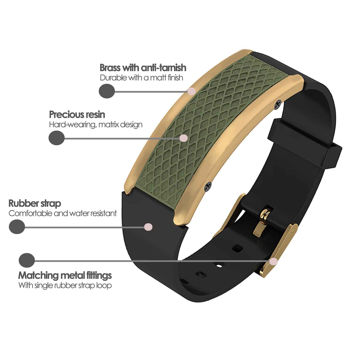 Monaco contactless payment wearable bracelet khaki green and black rubber product details specification