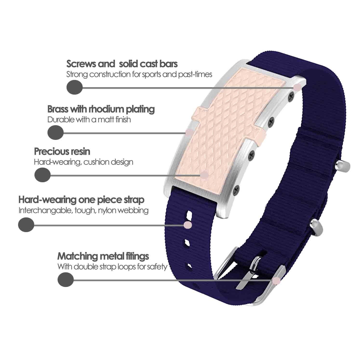 Oxford contactless payment wearable bracelet shell pink and blue nylon product details specification