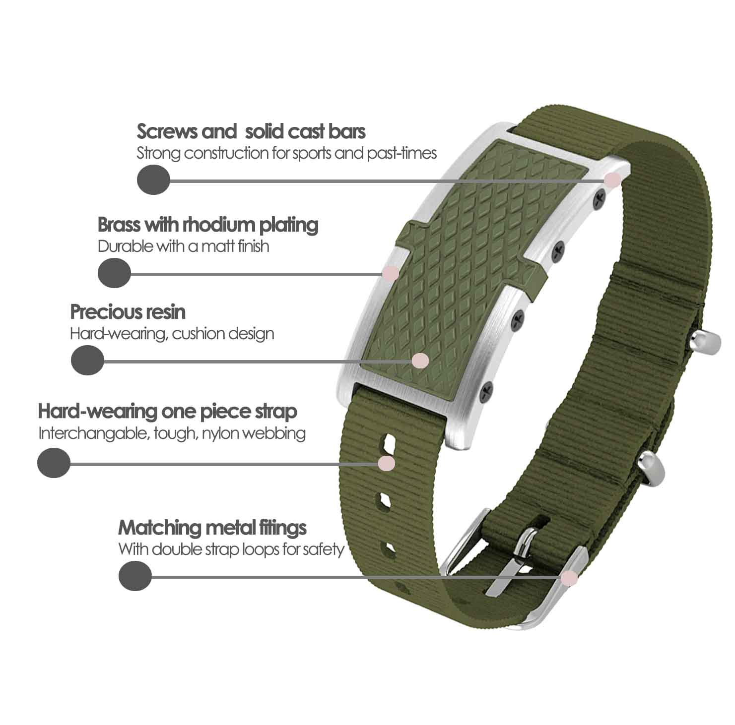 Oxford contactless payment wearable bracelet khaki green and khaki green nylon product details specification